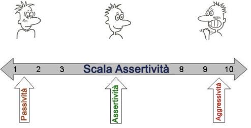 scala_assertiva-1
